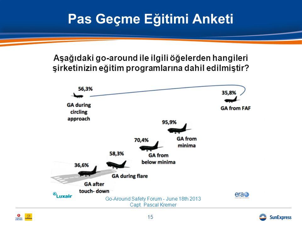 Pas Geçme Eğitimi Anketi