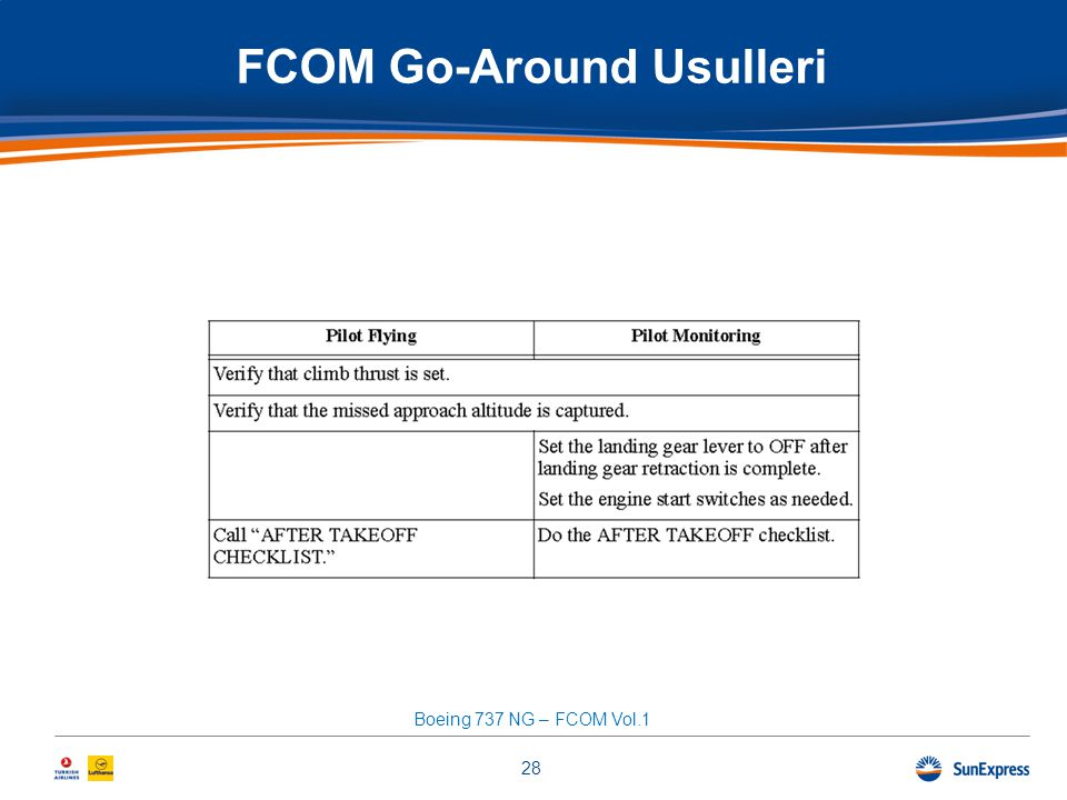 FCOM Go-Around Usulleri