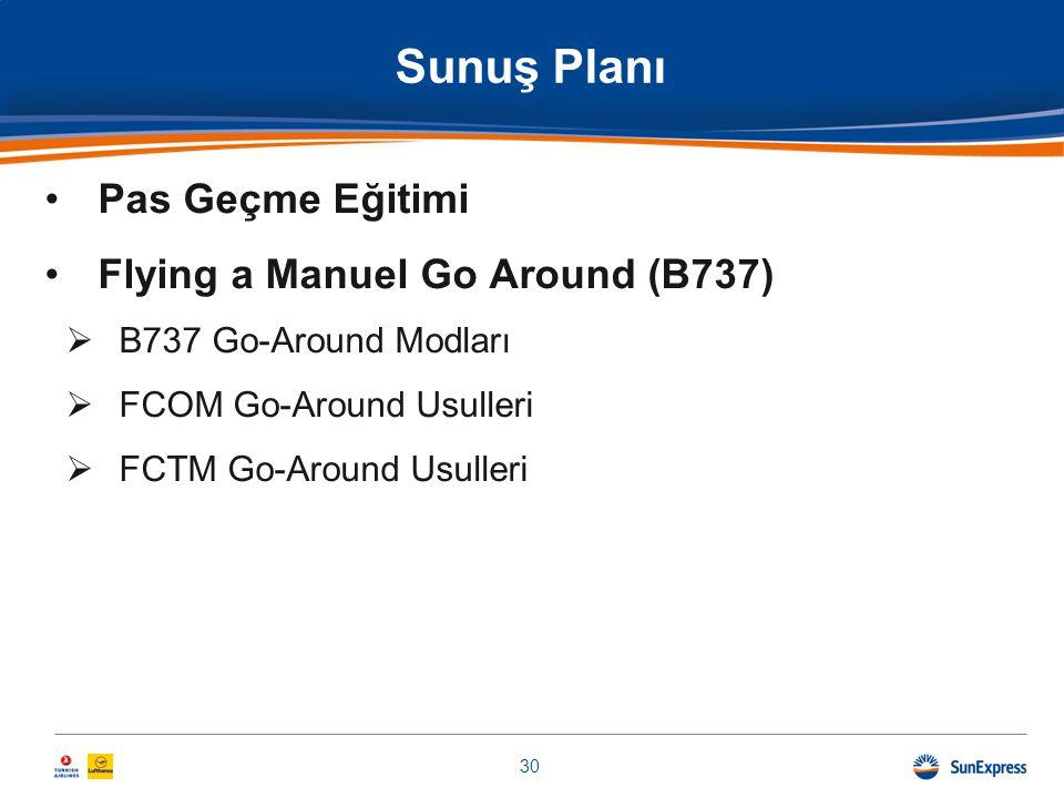 Sunuş Planı Pas Geçme Eğitimi Flying a Manuel Go Around (B737)