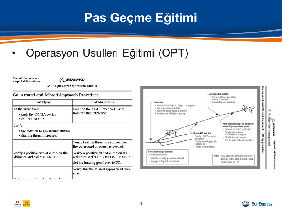 Pas Geçme Eğitimi Operasyon Usulleri Eğitimi (OPT)