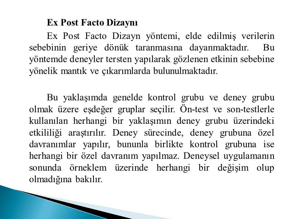 Ex Post Facto Dizaynı Ex Post Facto Dizayn yöntemi, elde edilmiş verilerin sebebinin geriye dönük taranmasına dayanmaktadır.