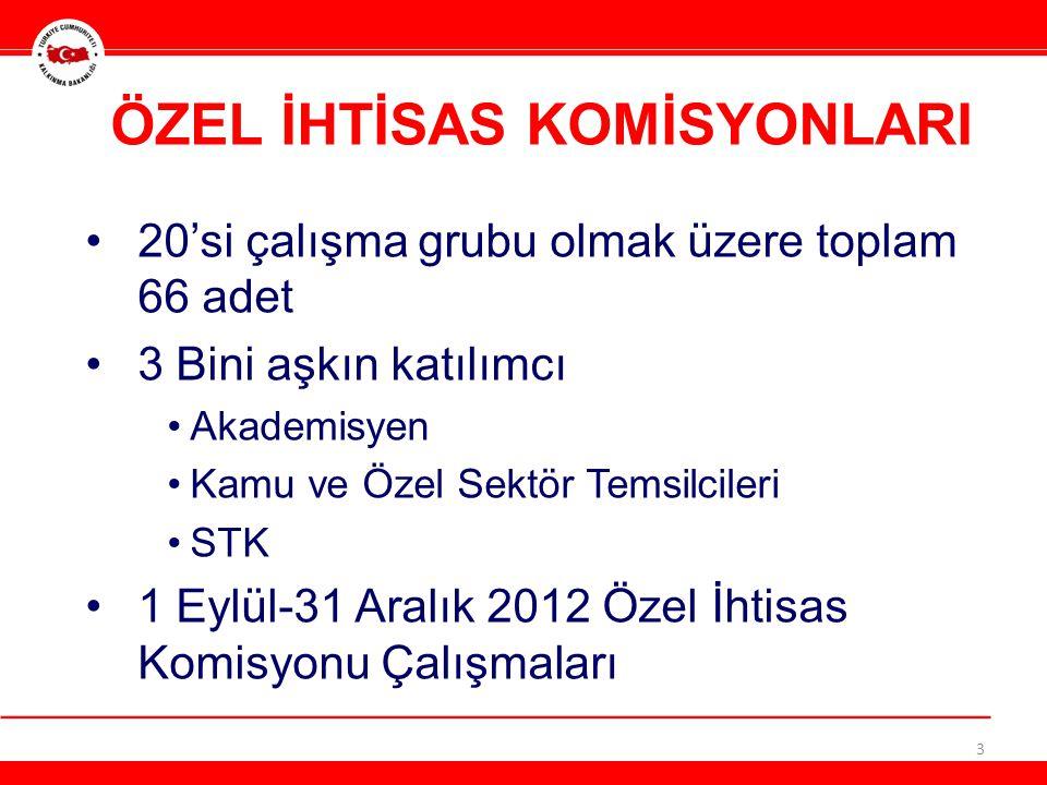 ÖZEL İHTİSAS KOMİSYONLARI