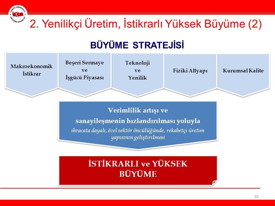 2. Yenilikçi Üretim, İstikrarlı Yüksek Büyüme (2)