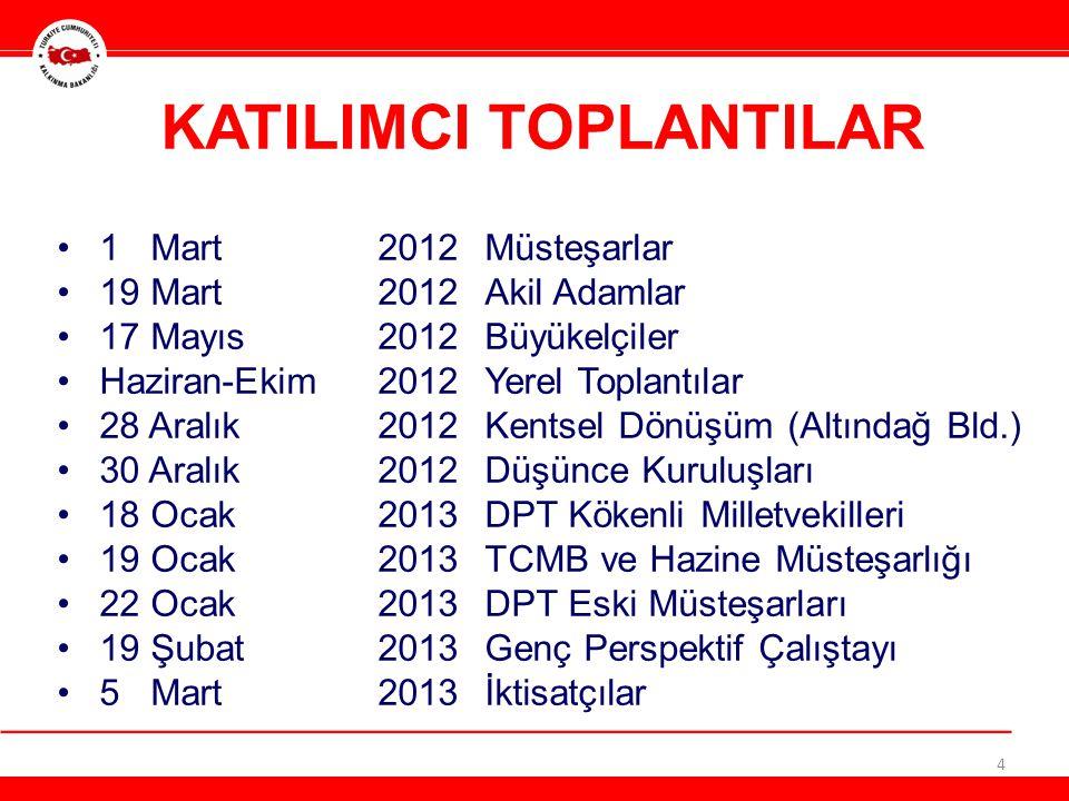 KATILIMCI TOPLANTILAR