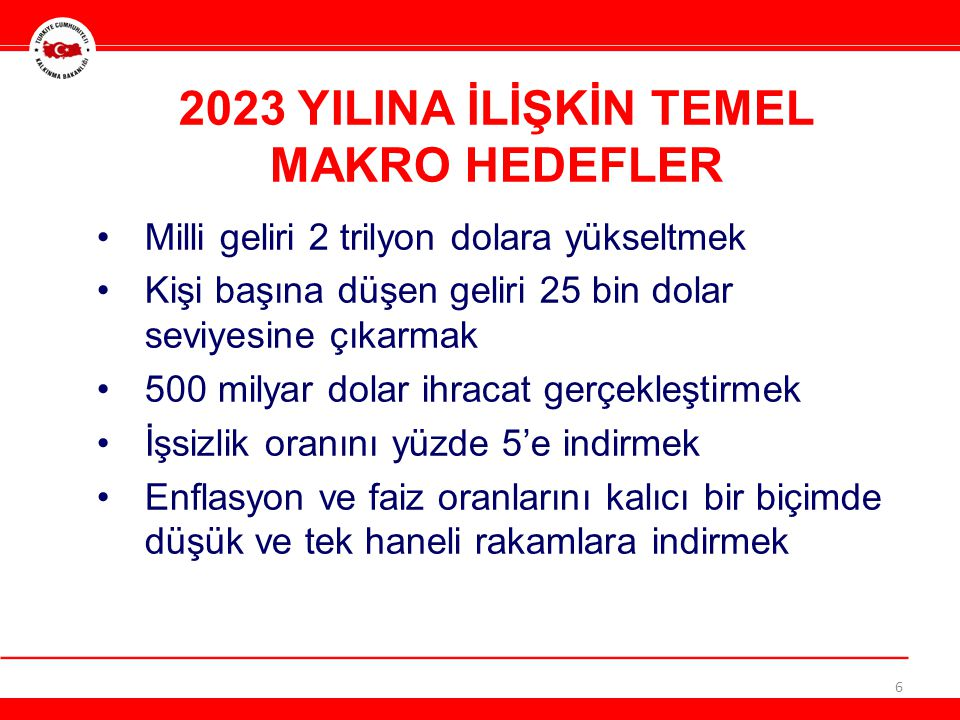 2023 YILINA İLİŞKİN TEMEL MAKRO HEDEFLER