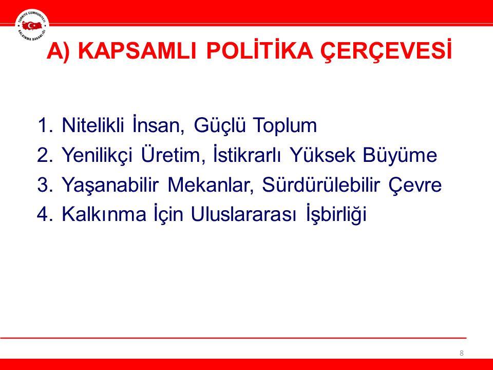 A) KAPSAMLI POLİTİKA ÇERÇEVESİ