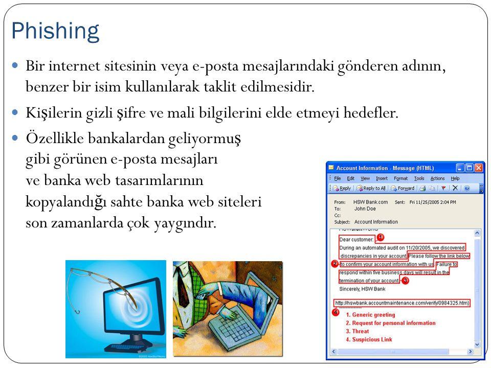 Phishing Bir internet sitesinin veya e-posta mesajlarındaki gönderen adının, benzer bir isim kullanılarak taklit edilmesidir.