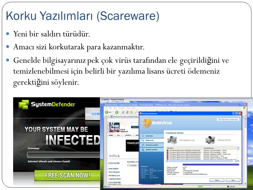 Korku Yazılımları (Scareware)