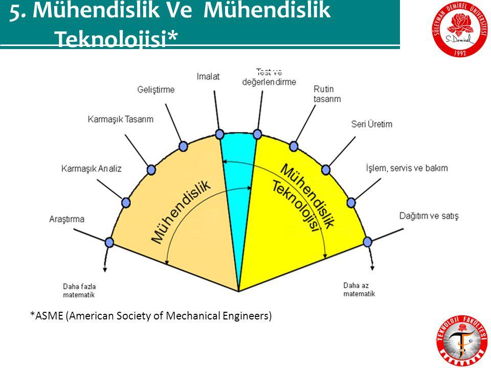Teknolojisi* 5. Mühendislik Ve Mühendislik