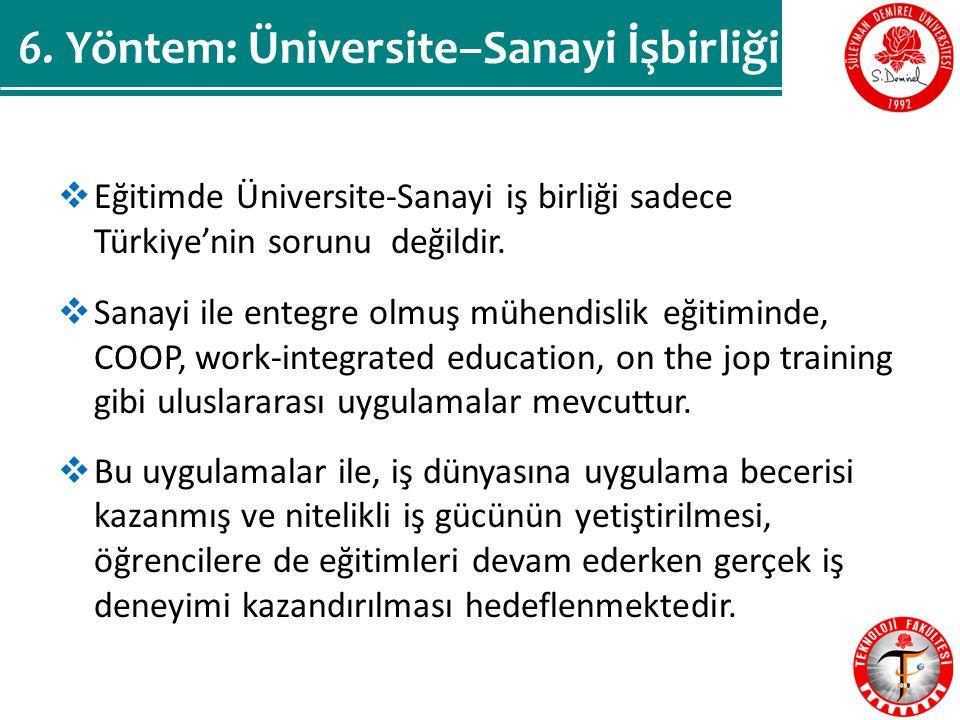 6. Yöntem: Üniversite–Sanayi İşbirliği