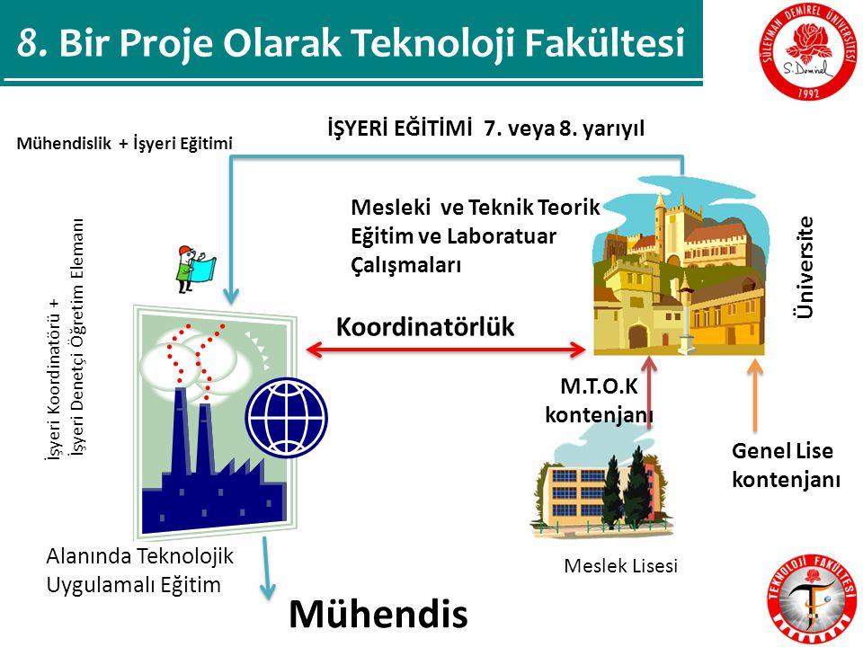Mühendis 8. Bir Proje Olarak Teknoloji Fakültesi Koordinatörlük