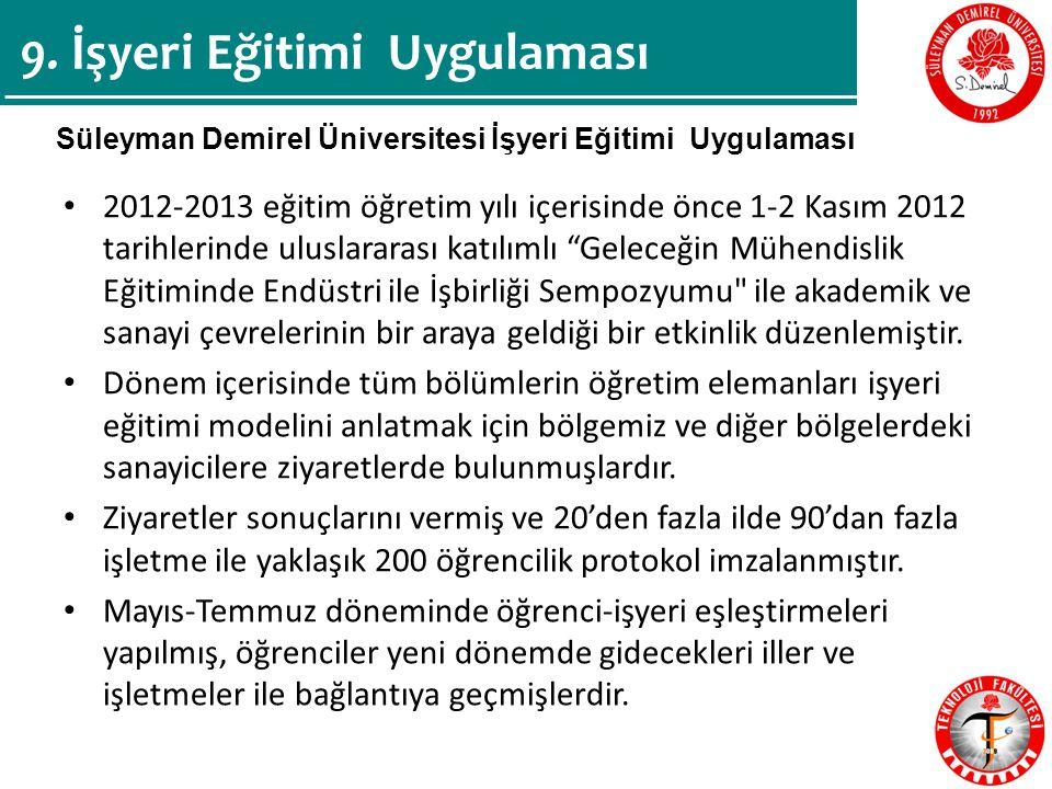 Süleyman Demirel Üniversitesi İşyeri Eğitimi Uygulaması