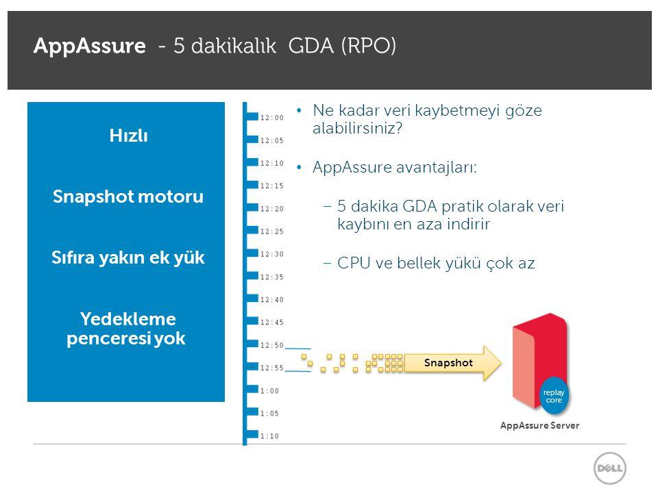 AppAssure - 5 dakikalık GDA (RPO)