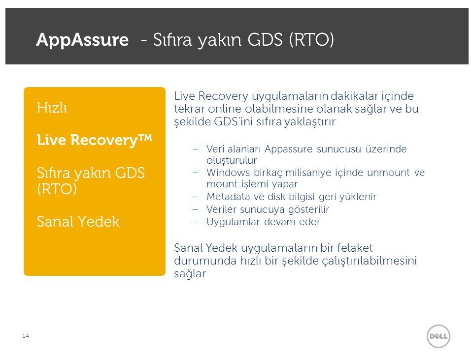 Hızlı Live Recovery™ Sıfıra yakın GDS (RTO) Sanal Yedek