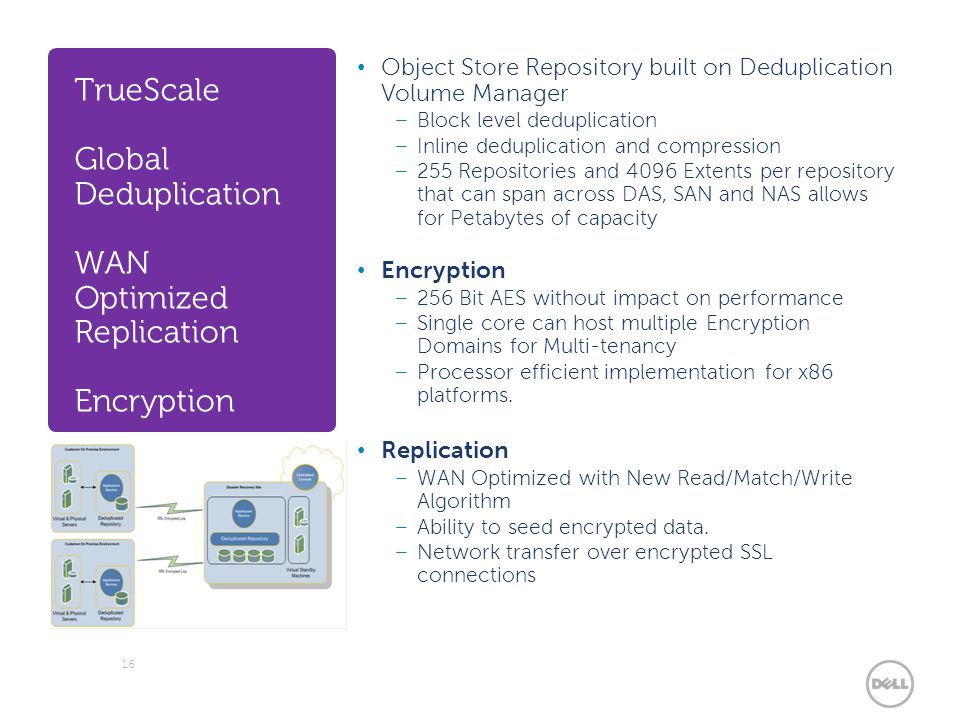 TrueScale Global Deduplication WAN Optimized Replication Encryption