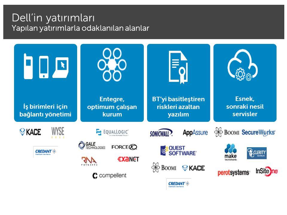 Dell'in yatırımları Yapılan yatırımlarla odaklanılan alanlar