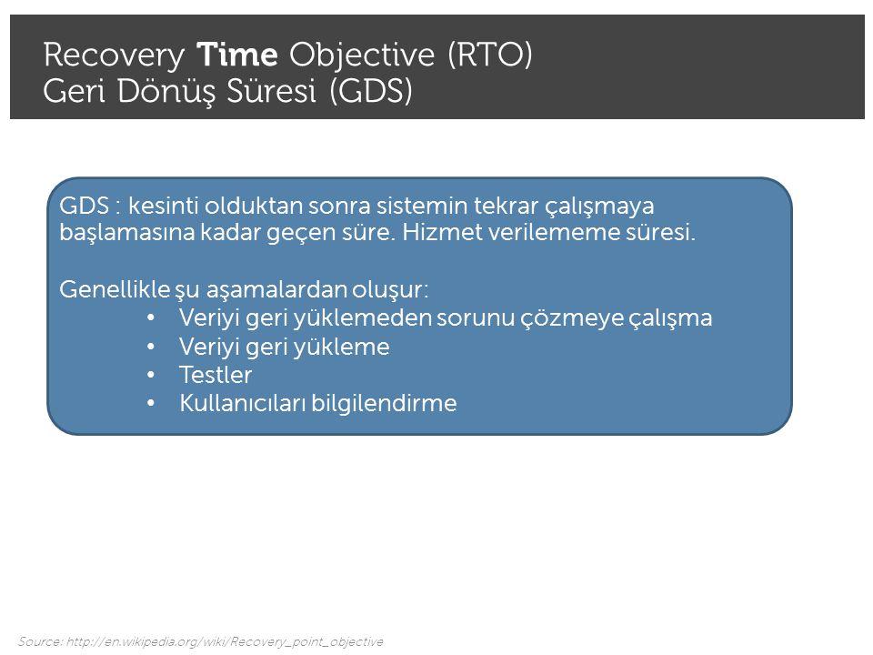 Recovery Time Objective (RTO) Geri Dönüş Süresi (GDS)