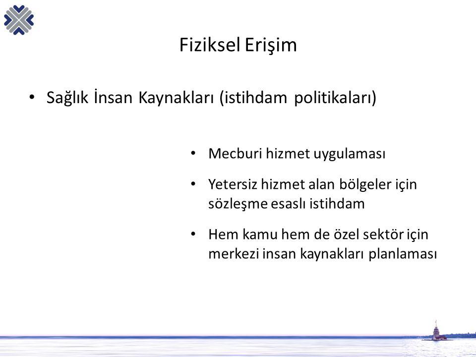 Fiziksel Erişim Sağlık İnsan Kaynakları (istihdam politikaları)