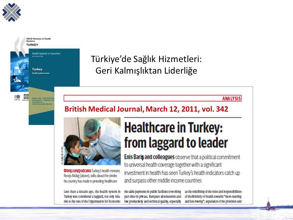 Türkiye'de Sağlık Hizmetleri: Geri Kalmışlıktan Liderliğe