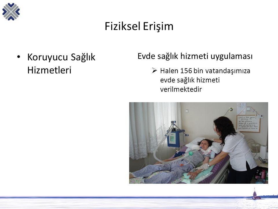 Fiziksel Erişim Koruyucu Sağlık Hizmetleri