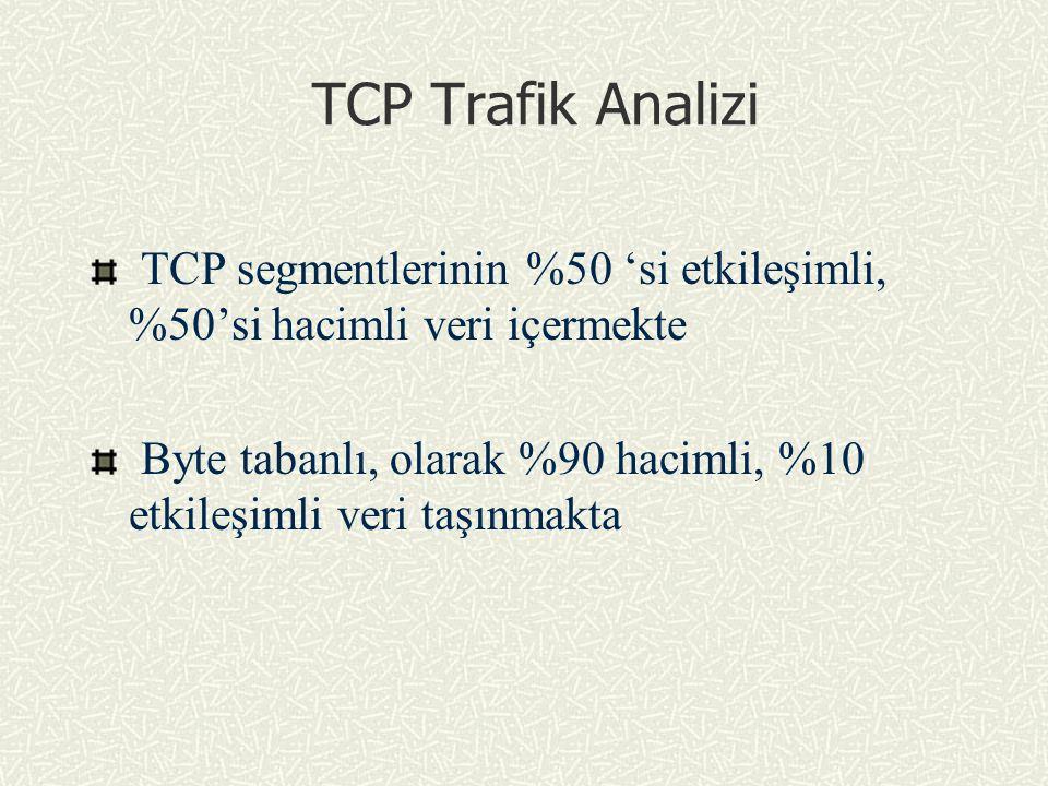 TCP Trafik Analizi TCP segmentlerinin %50 'si etkileşimli, %50'si hacimli veri içermekte.