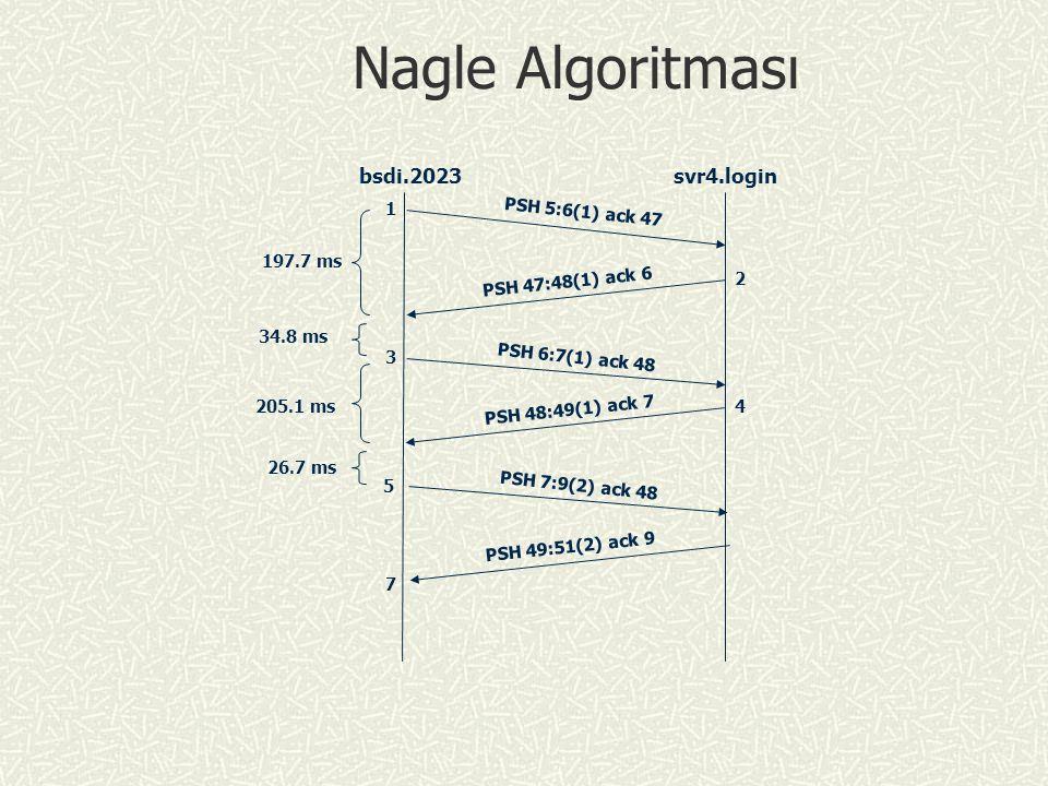 Nagle Algoritması bsdi.2023 svr4.login 1 PSH 5:6(1) ack 47 197.7 ms