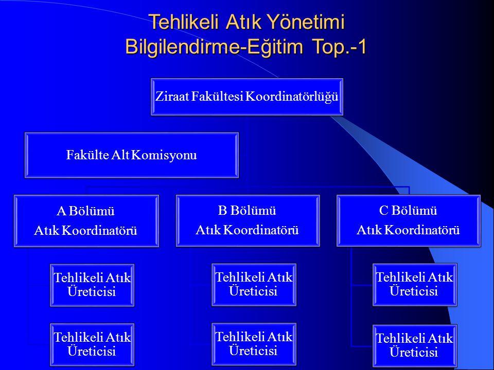 Tehlikeli Atık Yönetimi Bilgilendirme-Eğitim Top.-1