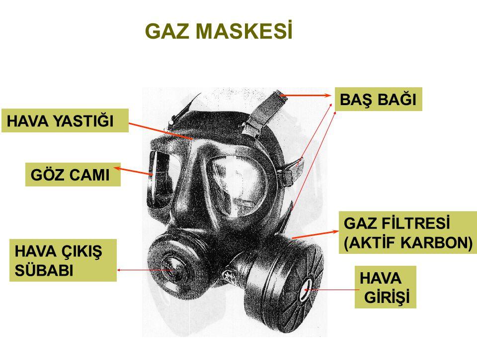GAZ MASKESİ BAŞ BAĞI HAVA YASTIĞI GÖZ CAMI GAZ FİLTRESİ (AKTİF KARBON)
