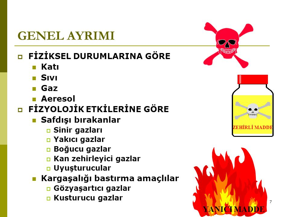 GENEL AYRIMI FİZİKSEL DURUMLARINA GÖRE Katı Sıvı Gaz Aeresol