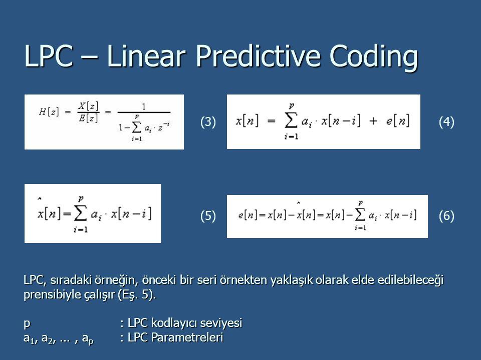 LPC – Linear Predictive Coding