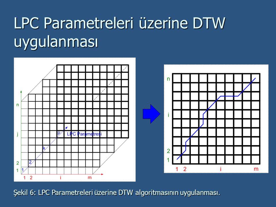 LPC Parametreleri üzerine DTW uygulanması