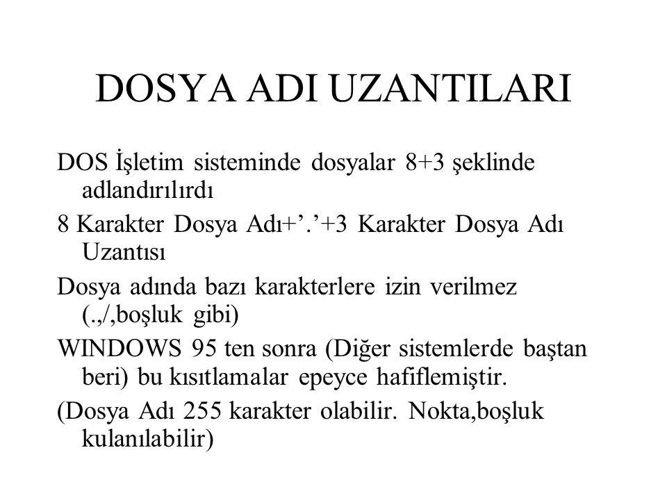 DOSYA ADI UZANTILARI DOS İşletim sisteminde dosyalar 8+3 şeklinde adlandırılırdı. 8 Karakter Dosya Adı+'.'+3 Karakter Dosya Adı Uzantısı.