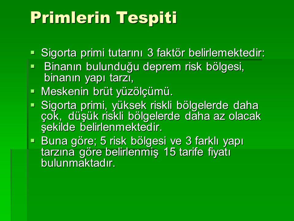 Primlerin Tespiti Sigorta primi tutarını 3 faktör belirlemektedir: