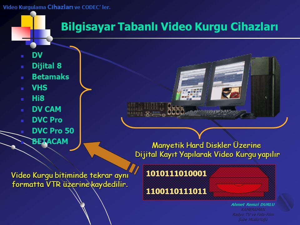 Bilgisayar Tabanlı Video Kurgu Cihazları