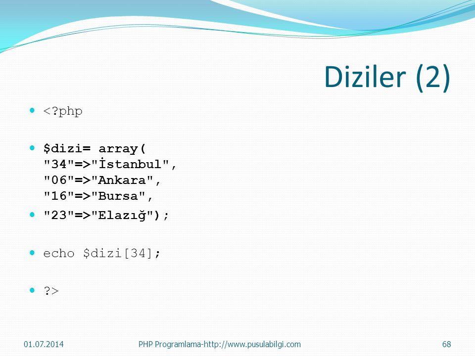Diziler (2) < php. $dizi= array( 34 => İstanbul , 06 => Ankara , 16 => Bursa , 23 => Elazığ );