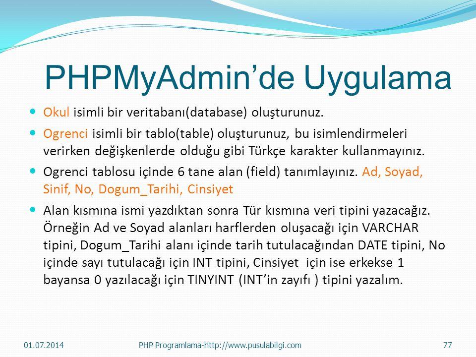PHPMyAdmin'de Uygulama