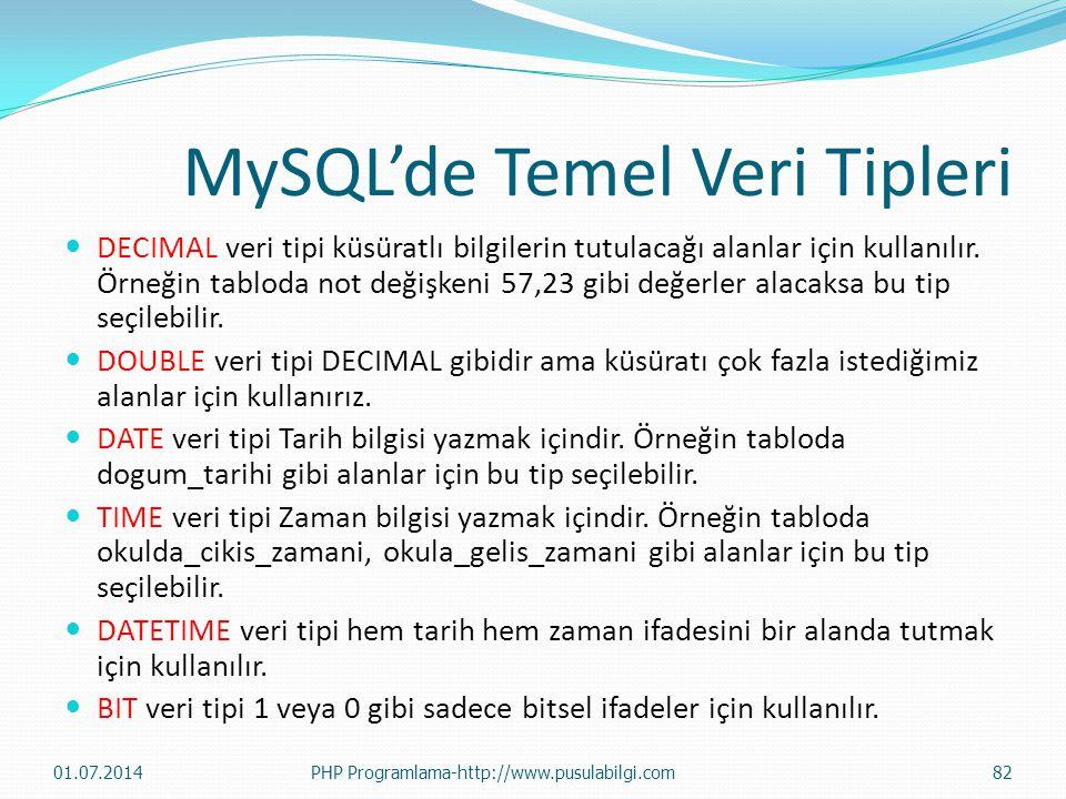 MySQL'de Temel Veri Tipleri