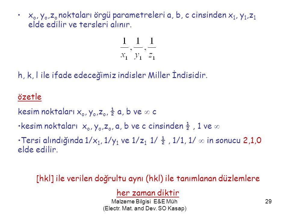 h, k, l ile ifade edeceğimiz indisler Miller İndisidir. özetle