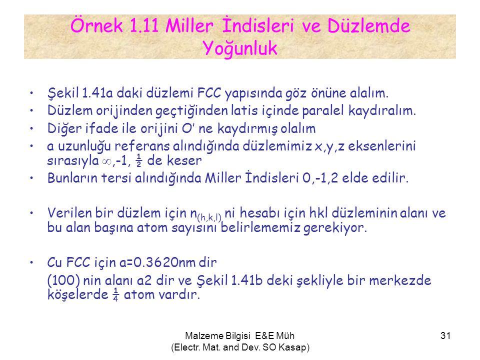 Örnek 1.11 Miller İndisleri ve Düzlemde Yoğunluk