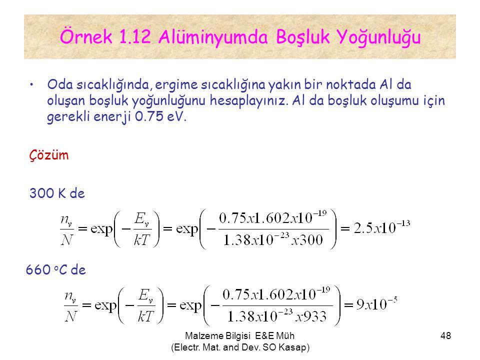 Örnek 1.12 Alüminyumda Boşluk Yoğunluğu