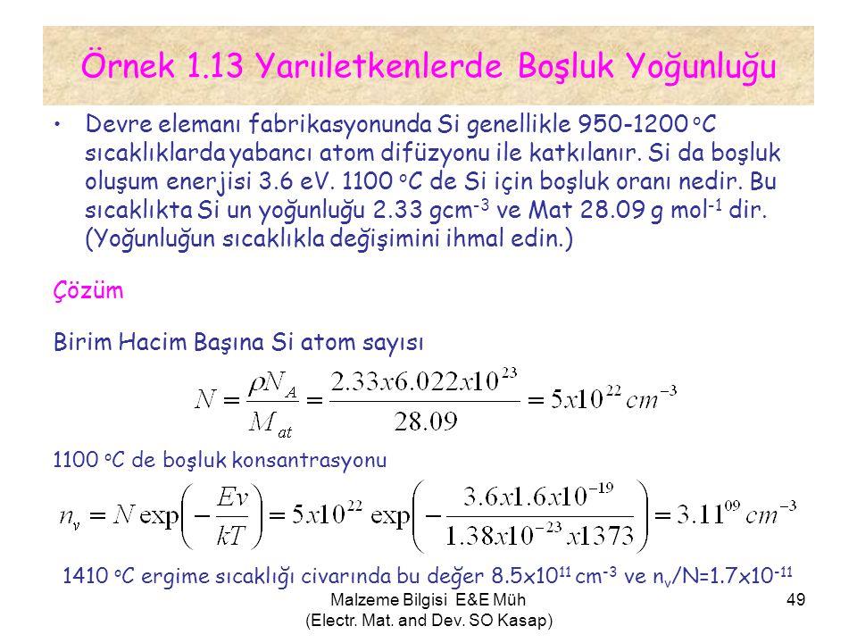 Örnek 1.13 Yarıiletkenlerde Boşluk Yoğunluğu