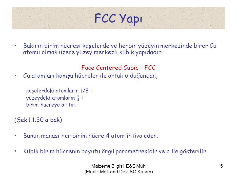 FCC Yapı Bakırın birim hücresi köşelerde ve herbir yüzeyin merkezinde birer Cu atomu olmak üzere yüzey merkezli kübik yapıdadır.