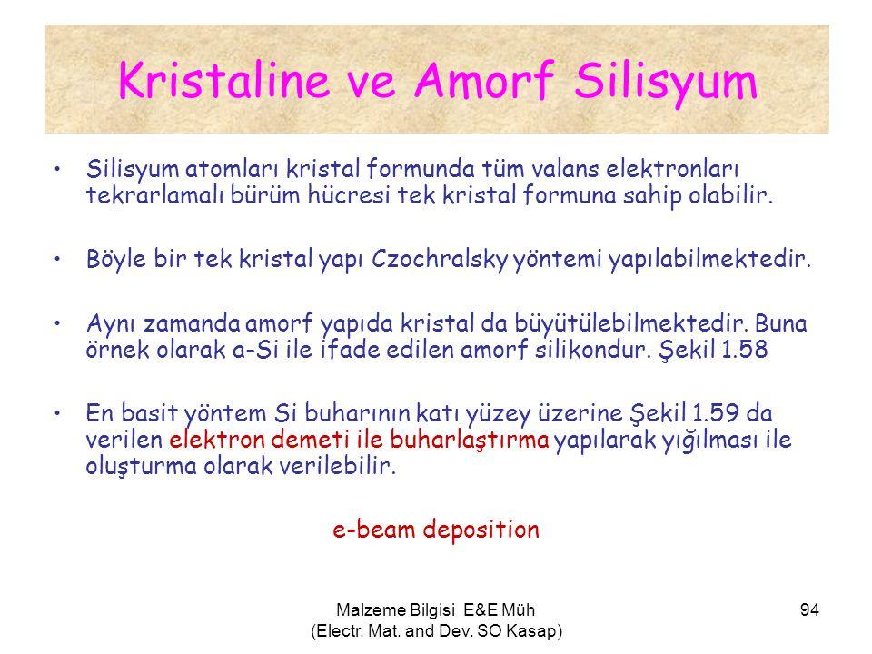 Kristaline ve Amorf Silisyum