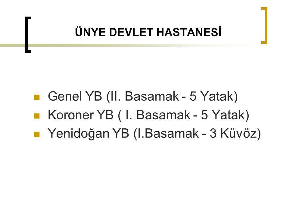 Genel YB (II. Basamak - 5 Yatak) Koroner YB ( I. Basamak - 5 Yatak)