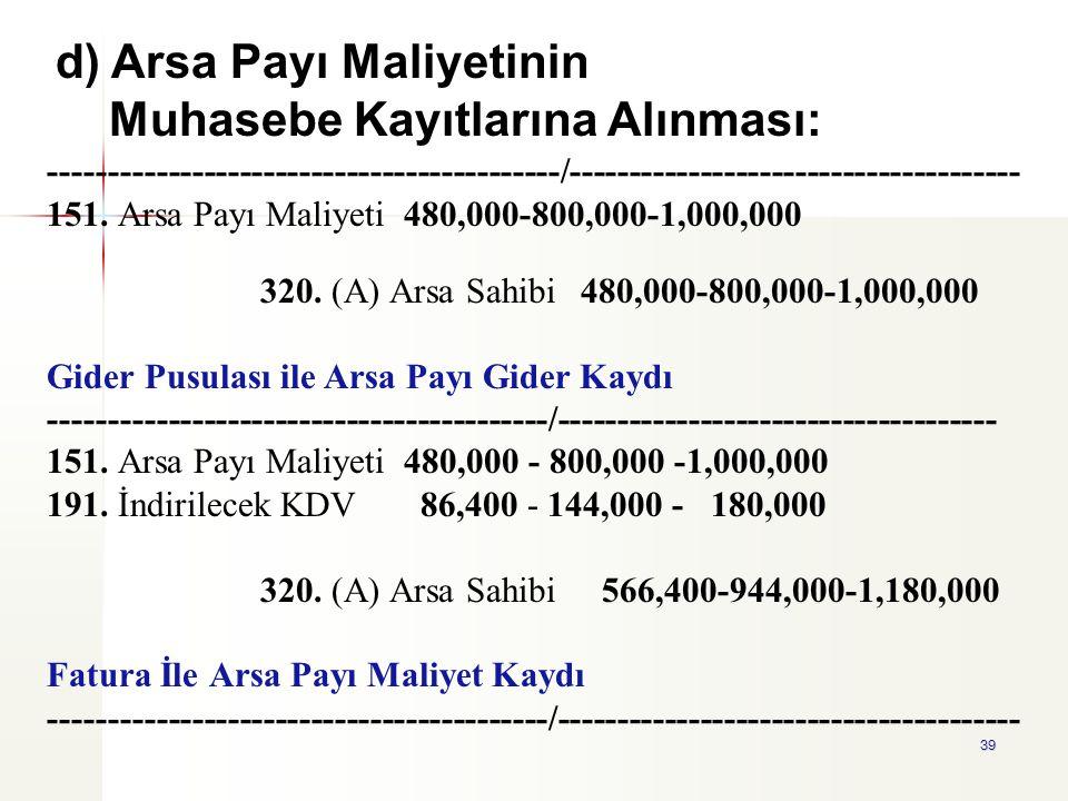 d) Arsa Payı Maliyetinin Muhasebe Kayıtlarına Alınması: