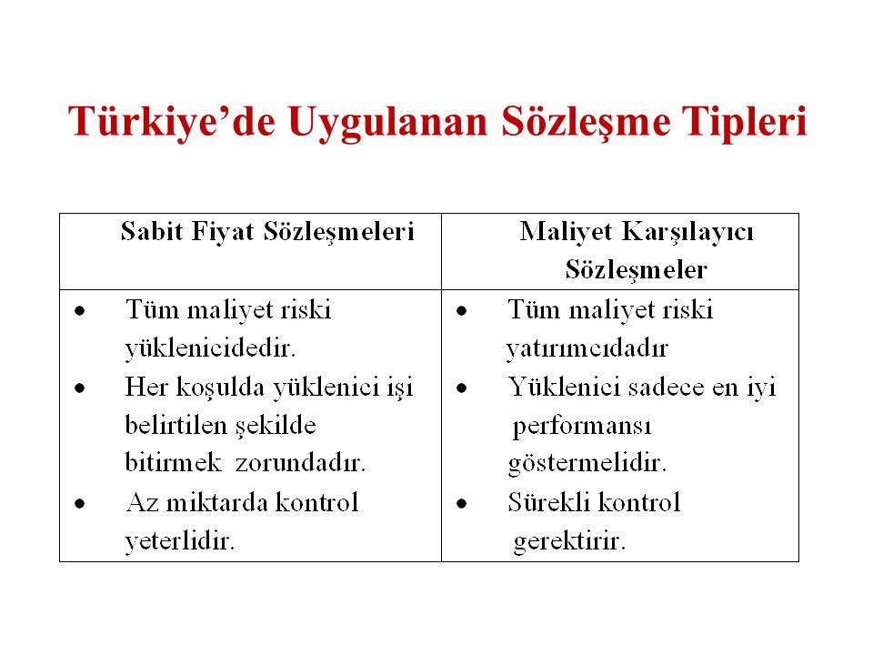 Türkiye'de Uygulanan Sözleşme Tipleri