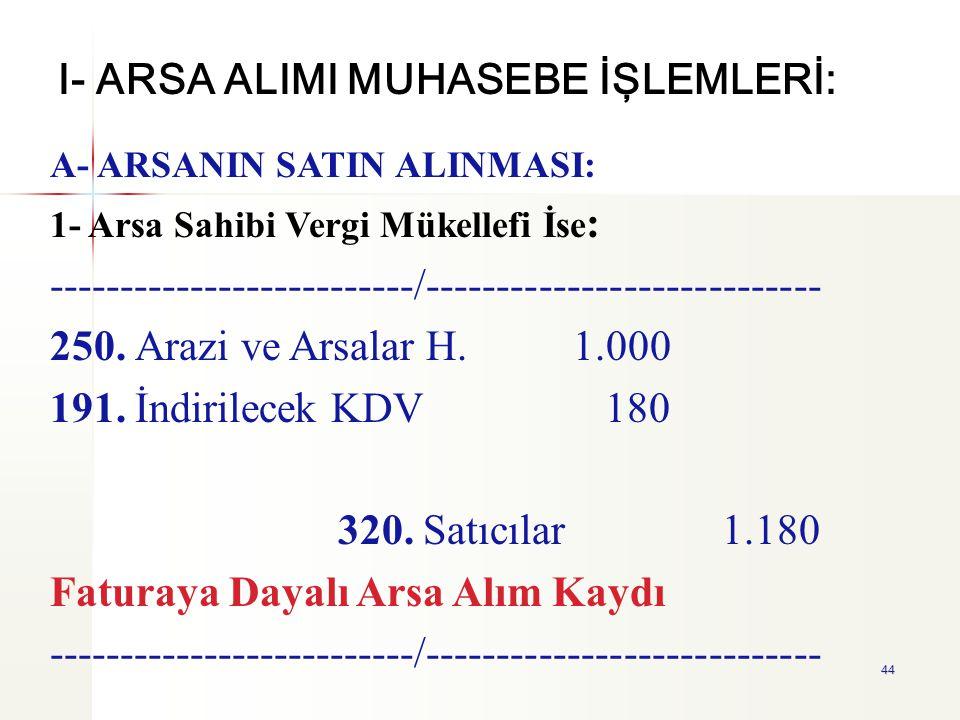 I- ARSA ALIMI MUHASEBE İŞLEMLERİ: