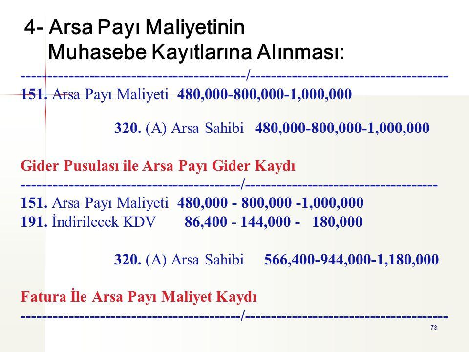 4- Arsa Payı Maliyetinin Muhasebe Kayıtlarına Alınması: