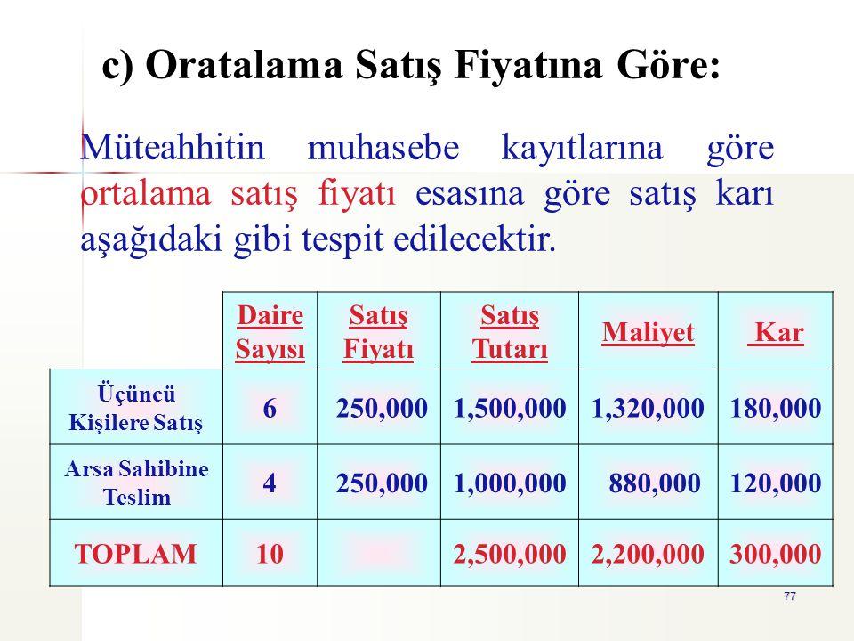 c) Oratalama Satış Fiyatına Göre: