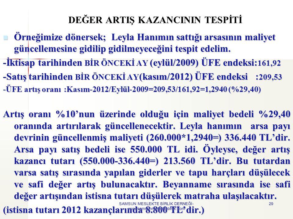 DEĞER ARTIŞ KAZANCININ TESPİTİ
